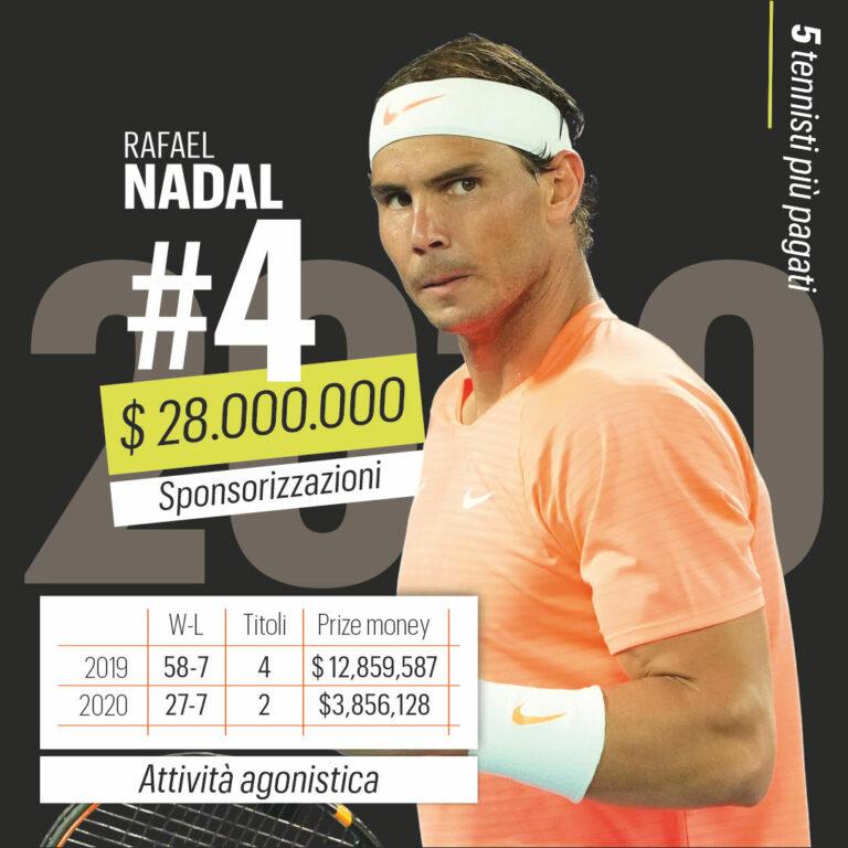 4_NADAL_H