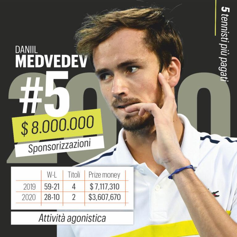 5_MEDVEDEVL_H