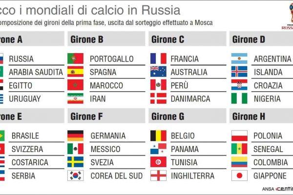 Nell'infografica realizzata da Centimetri i gironi dei mondiali di calcio in Russia.ANSA/CENTIMETRI