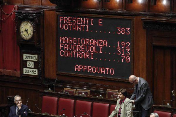 Tabellone elettronico della Camera con risultato del voto finale sulla legge di Bilancio, Roma 30 dicembre 2018. I voti a favore sono stati 313, 70 i contrari. Dopo la proclamazione del risultato il premier Conte ha abbracciato i ministri. ANSA/GIUSEPPE LAMI